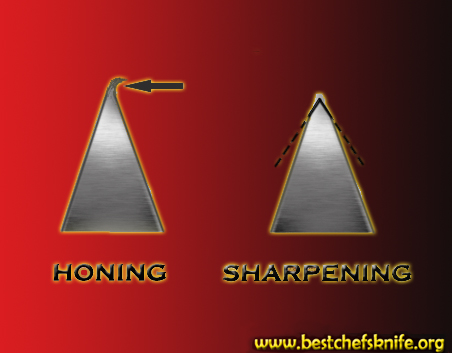 Honing-vs.-sharpening